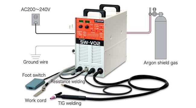 Weldpro Sw V02 Specification Sanwa Shoko Co Ltd